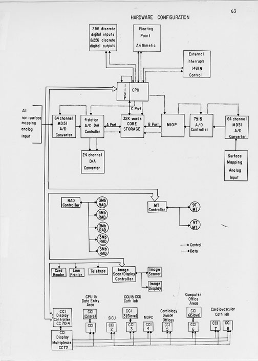 Component 10 fundamentals of health workflow process analysis configuration1971g ccuart Gallery